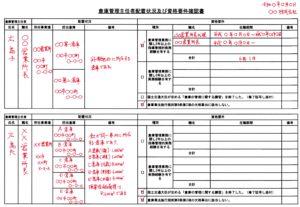 倉庫管理主任者配置状況及び資格要件確認書